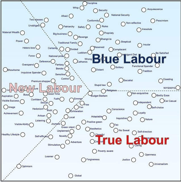 new blue and true labour