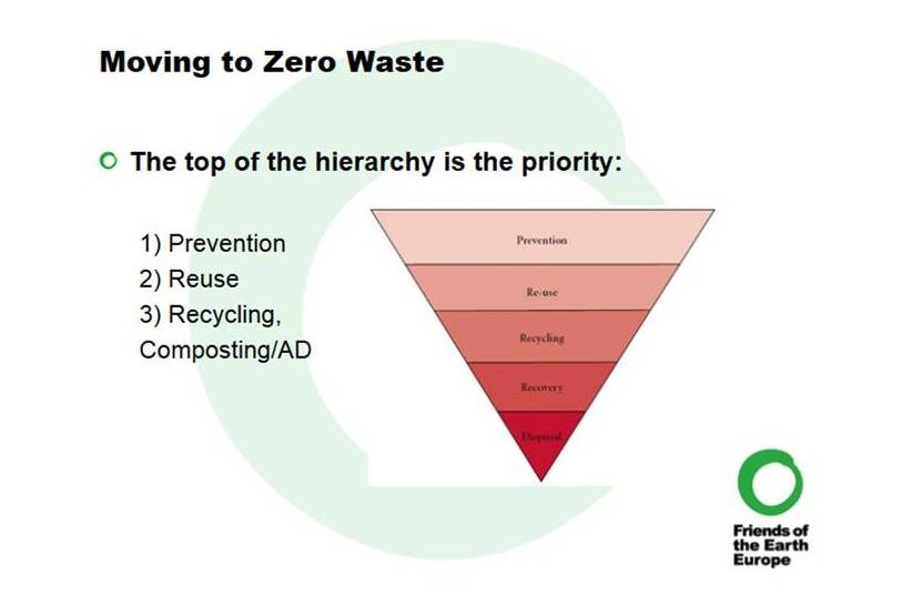 FoE waste hierarchy