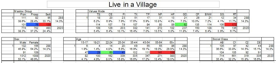 village data